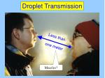 droplet transmission