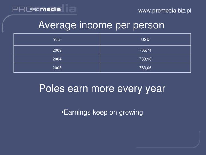 Average income per person