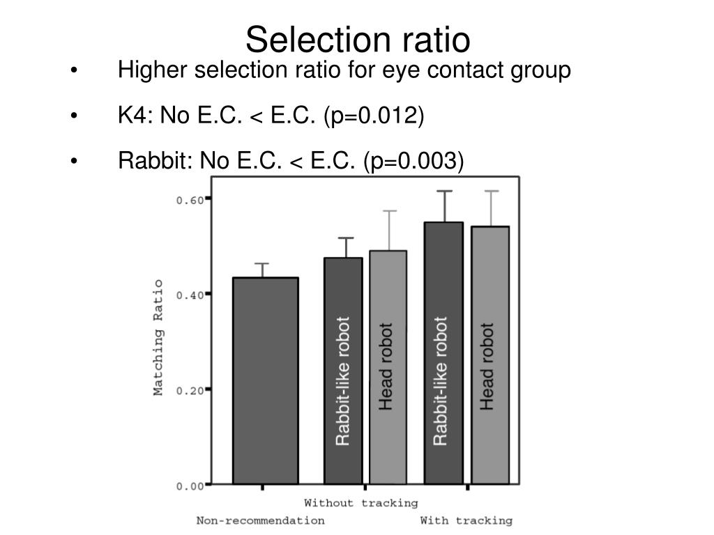 Selection ratio