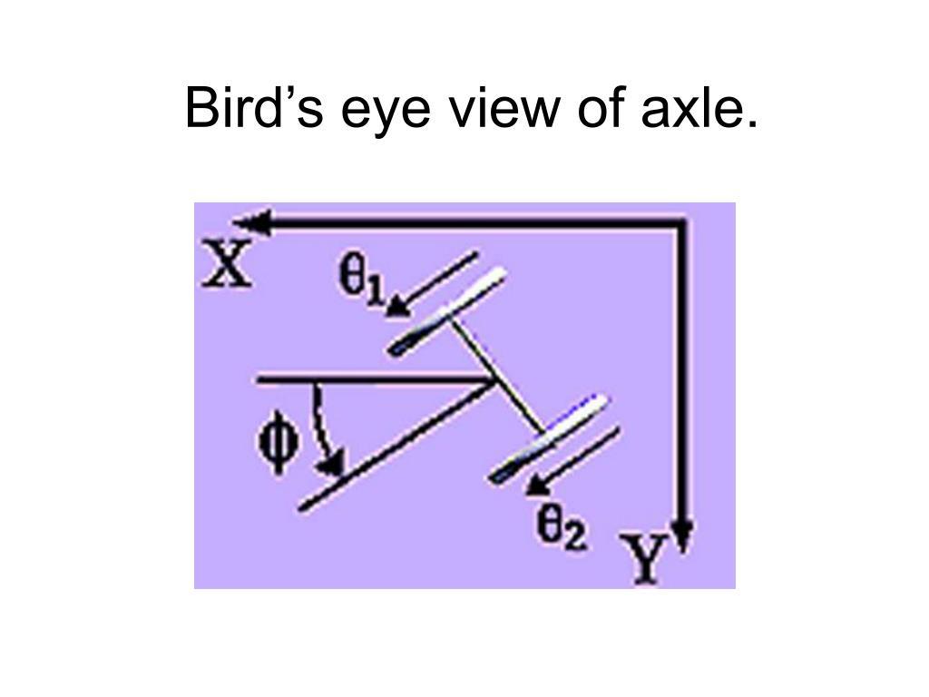 Bird's eye view of axle.