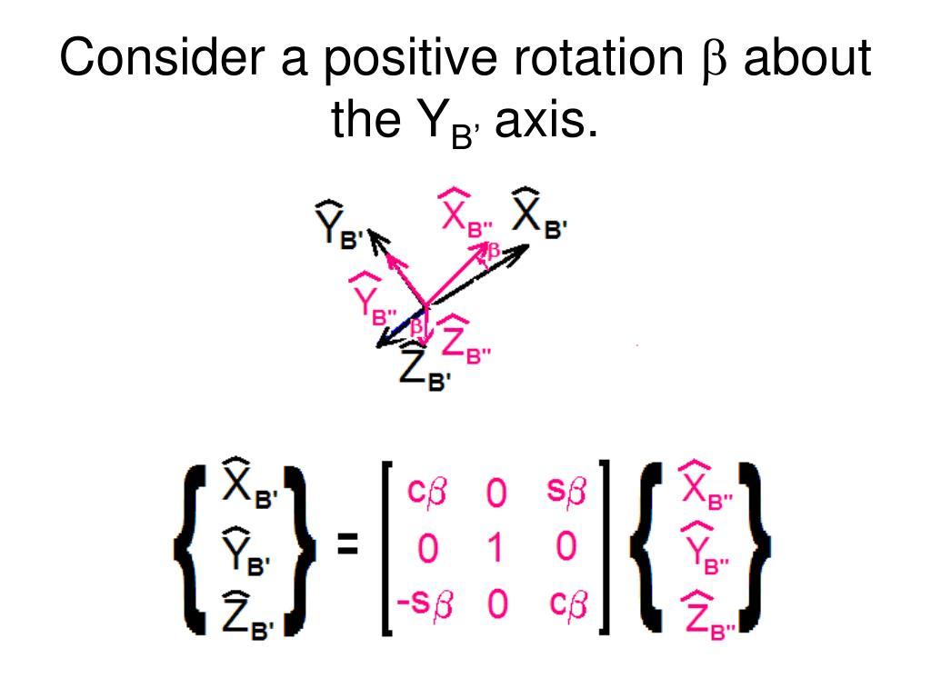 Consider a positive rotation