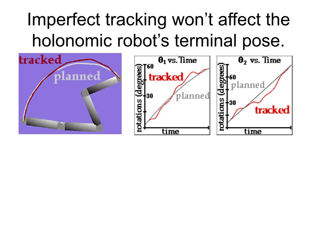 Imperfect tracking won't affect the holonomic robot's terminal pose.