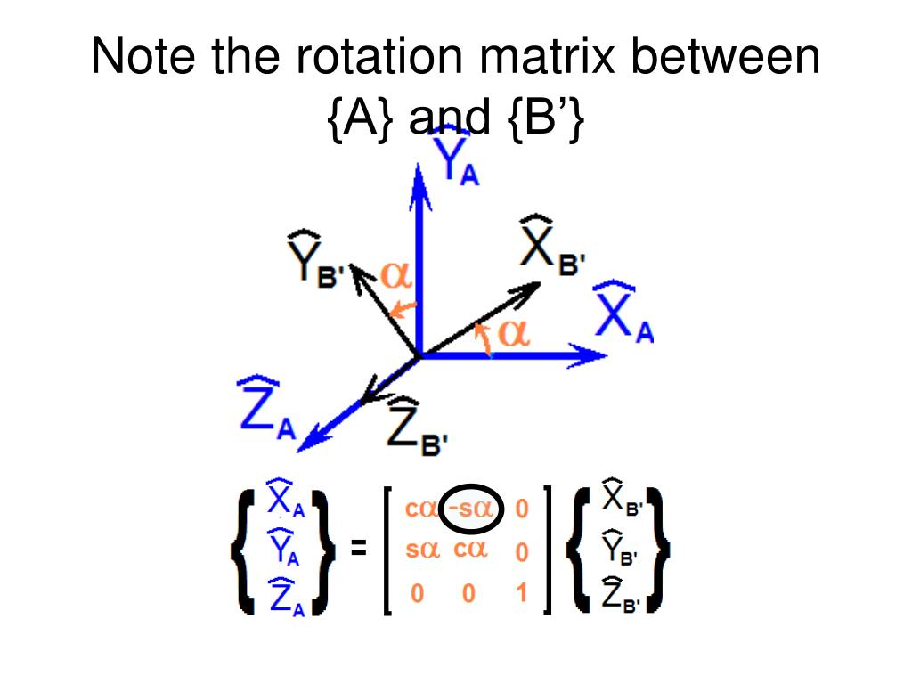 Note the rotation matrix between {A} and {B'}
