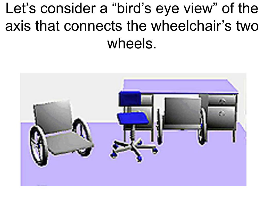 """Let's consider a """"bird's eye view"""" of the axis that connects the wheelchair's two wheels."""
