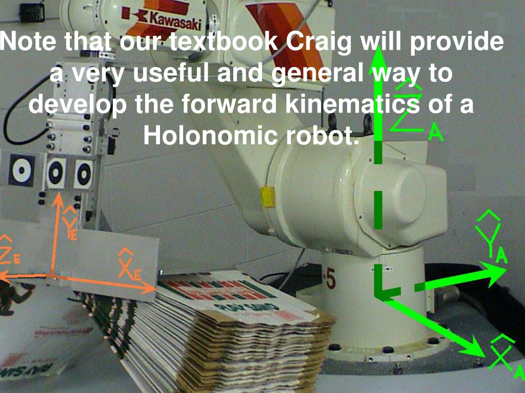 Note that our textbook Craig will provide