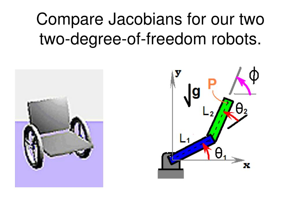 Compare Jacobians for our two two-degree-of-freedom robots.