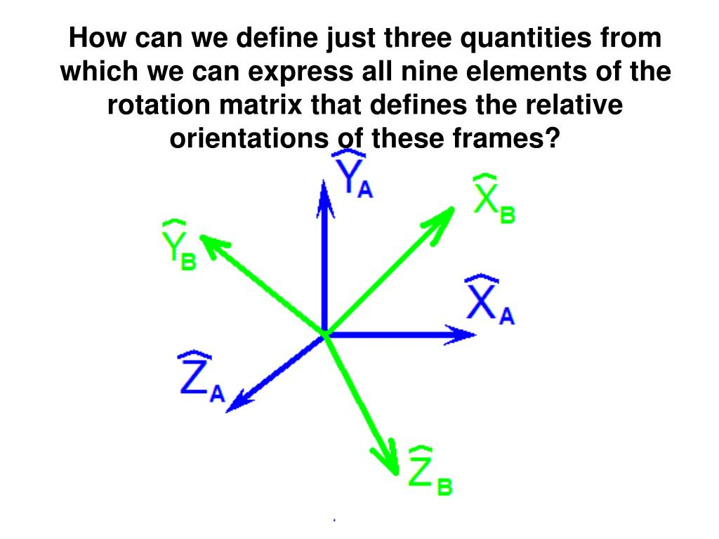 How can we define just three quantities from which we can express all nine elements of the rotation matrix that defines the relative orientations of these frames?
