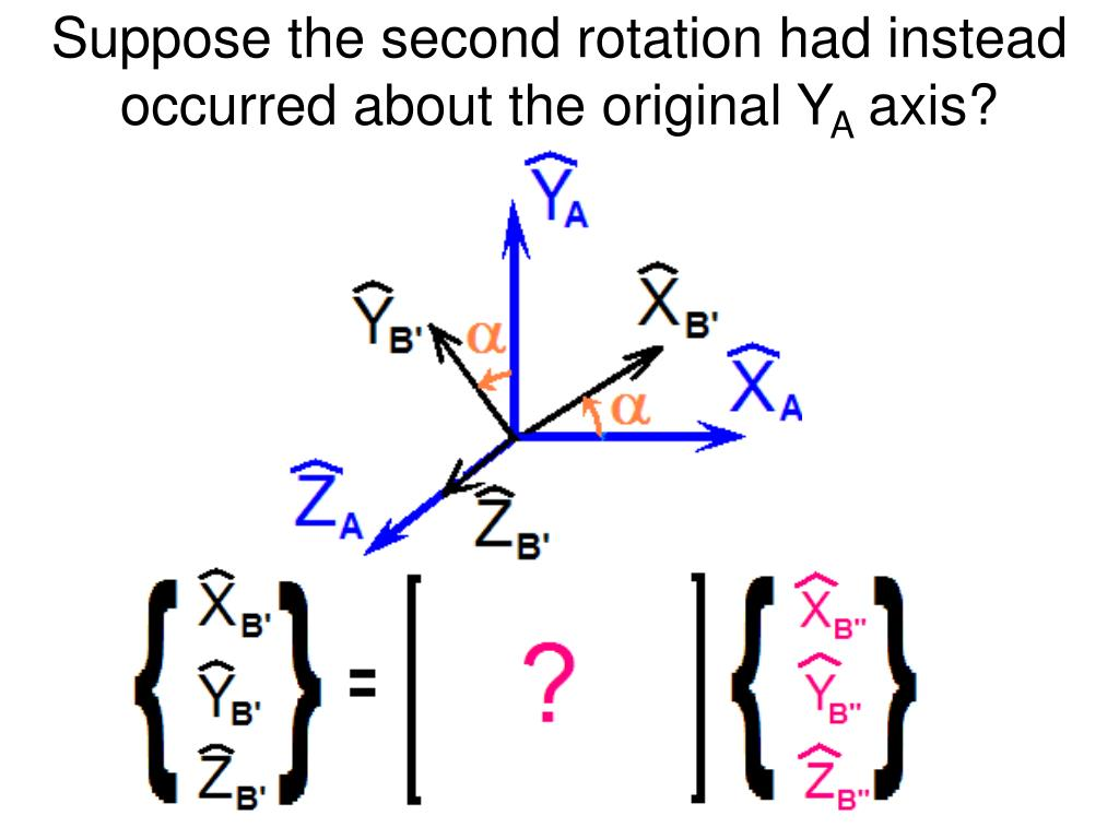 Suppose the second rotation had instead occurred about the original Y