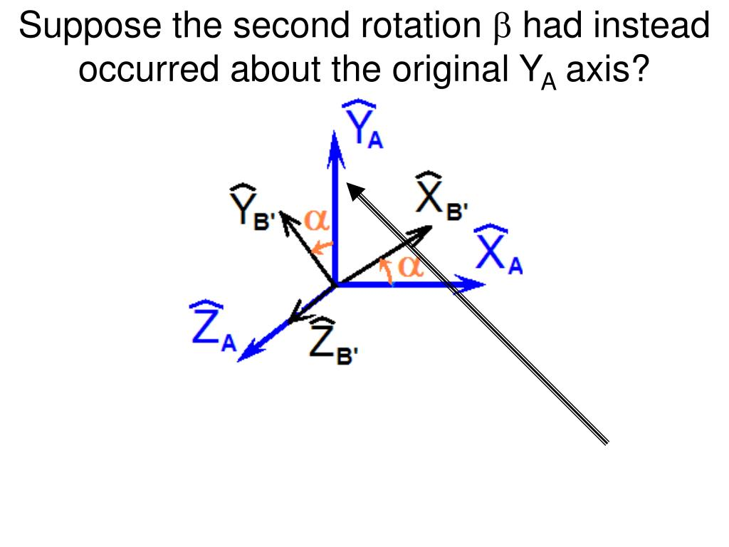 Suppose the second rotation