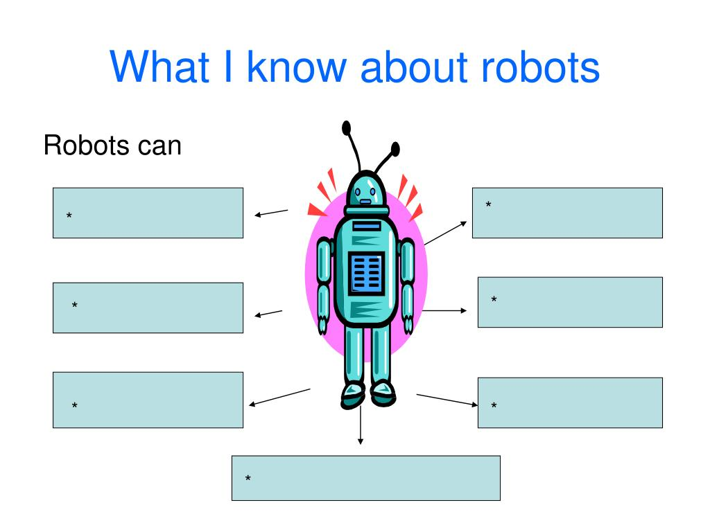 What I know about robots
