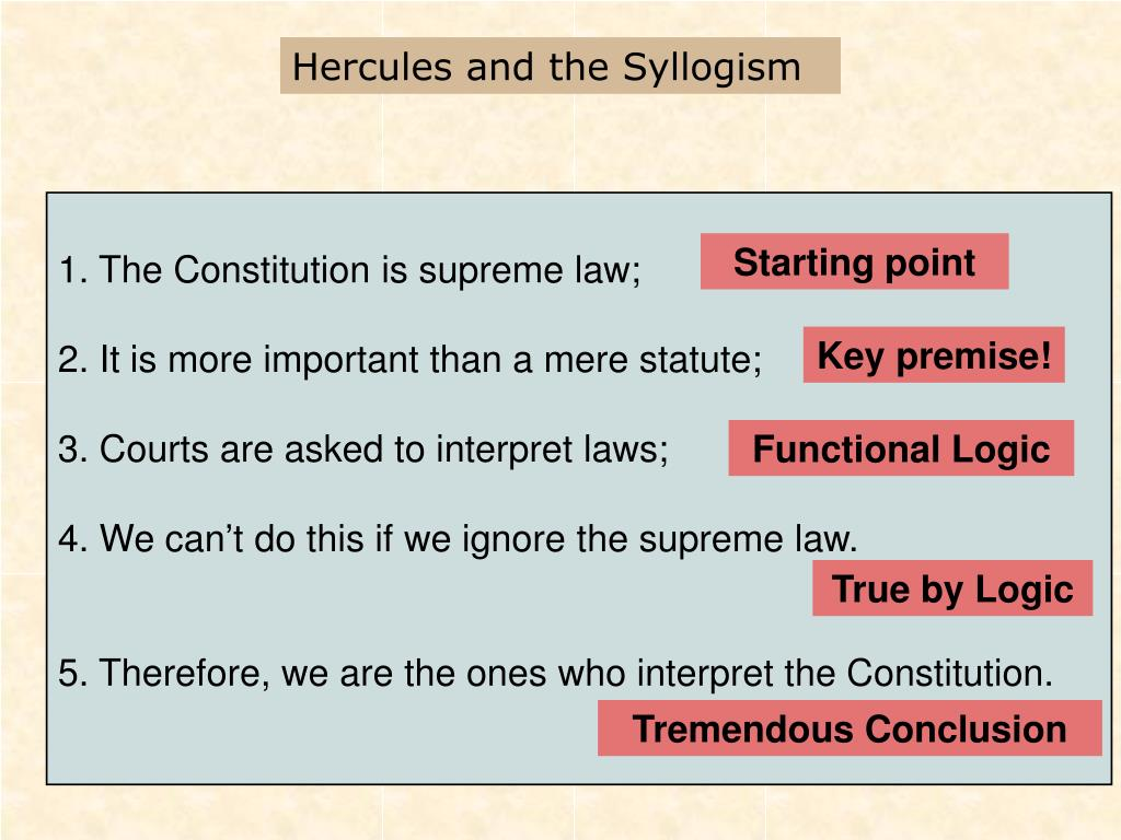 Hercules and the Syllogism