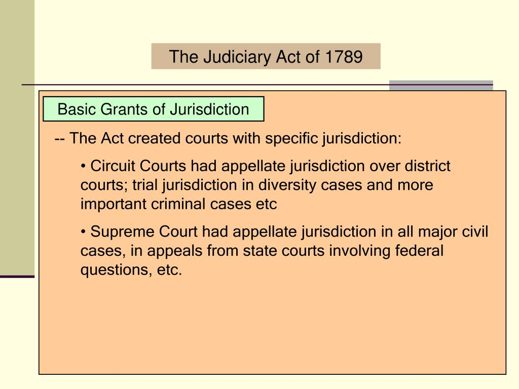The Judiciary Act of 1789