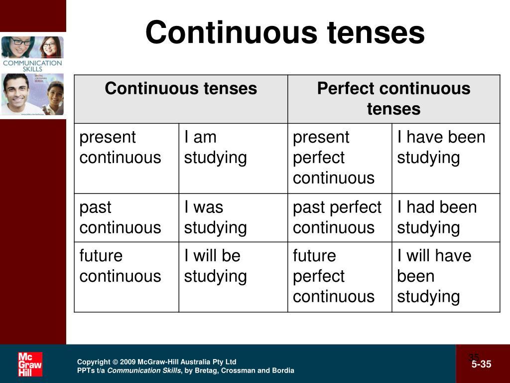 Continuous tenses