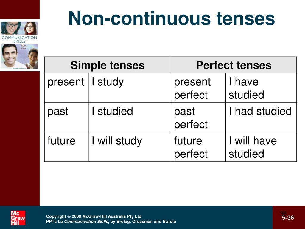 Non-continuous tenses