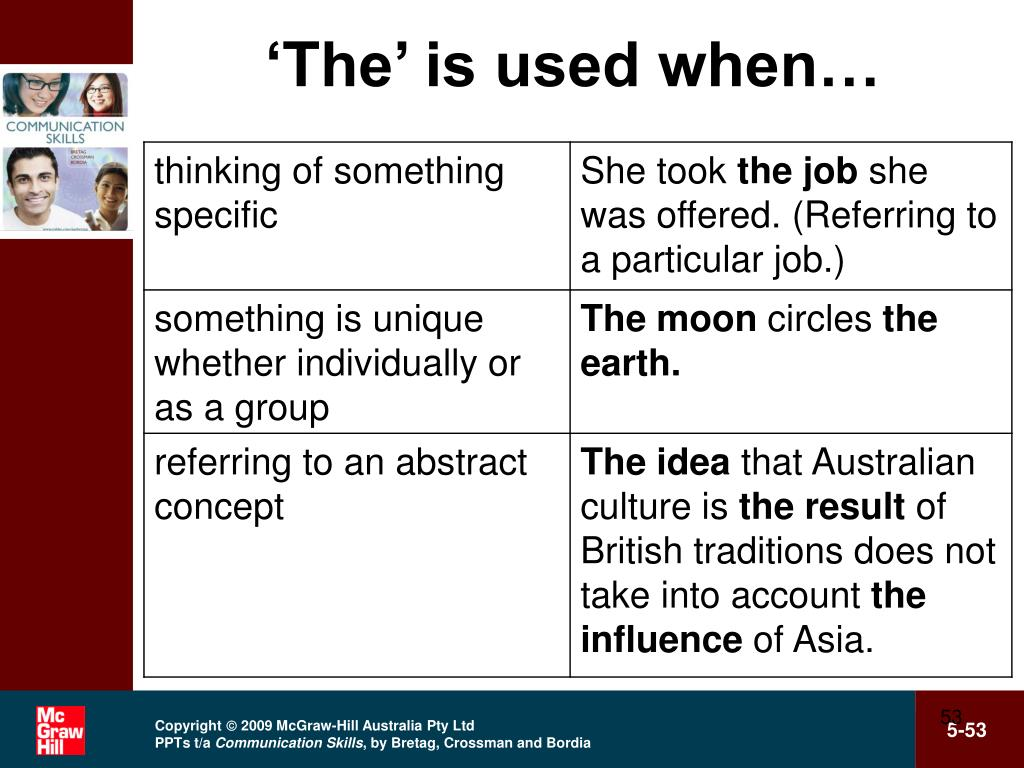 'The' is used when…