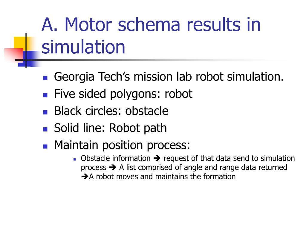 A. Motor schema results in simulation