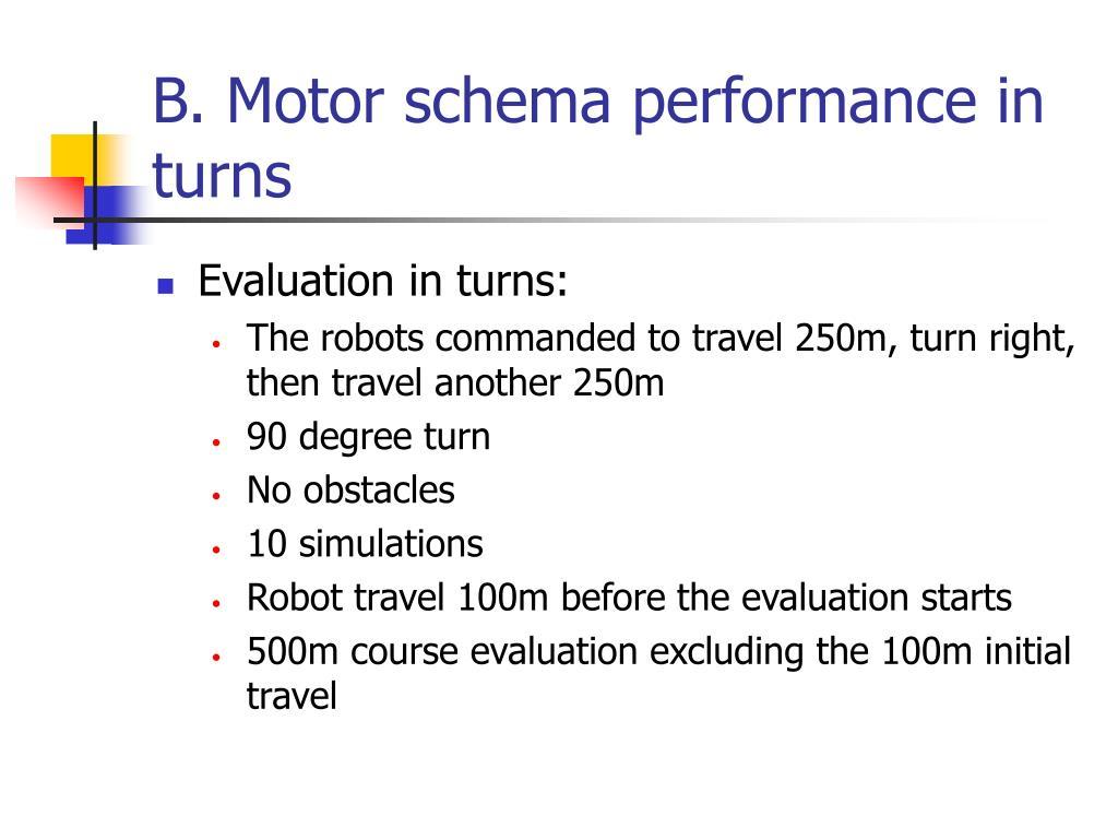 B. Motor schema performance in turns