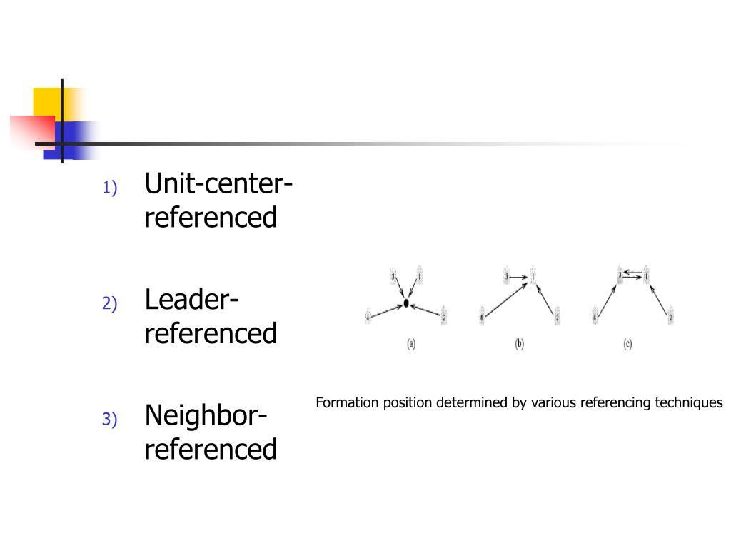 Unit-center- referenced