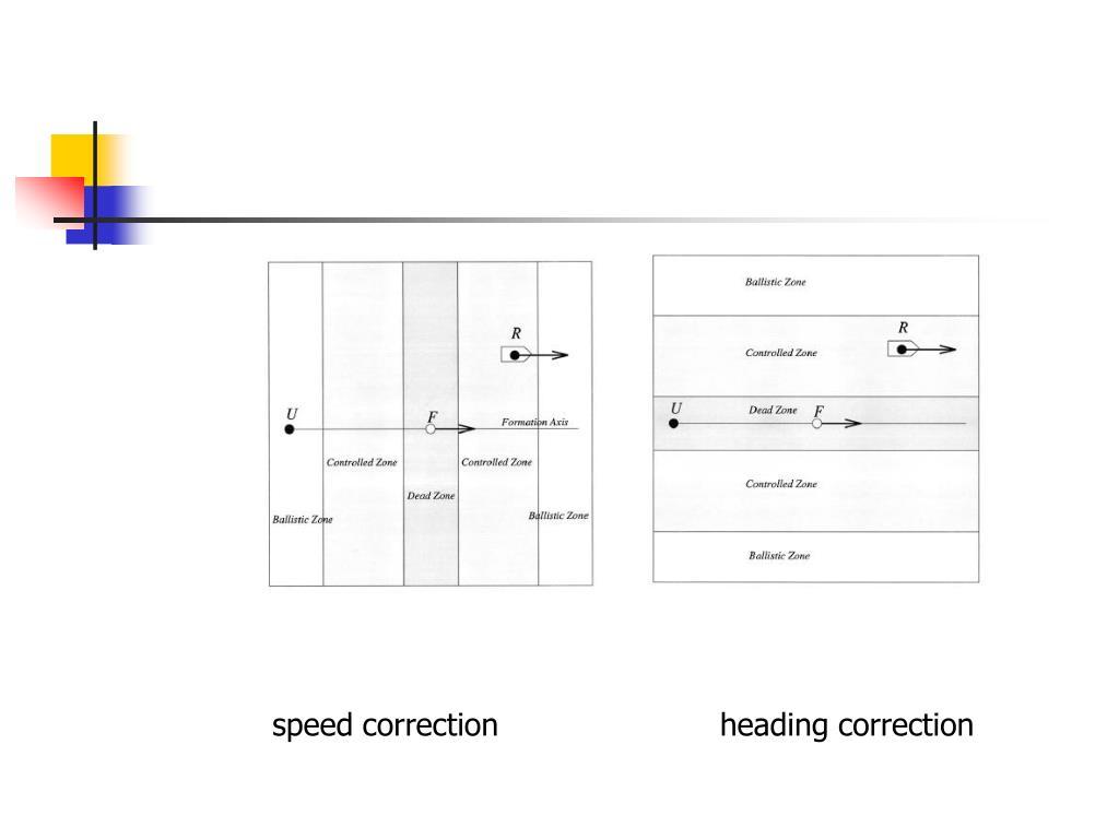 speed correctionheading correction