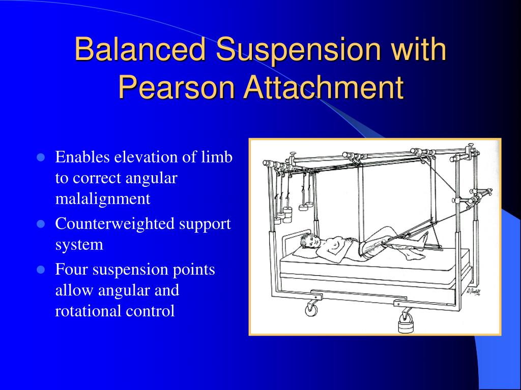 skeletal traction pearson attachment related keywords