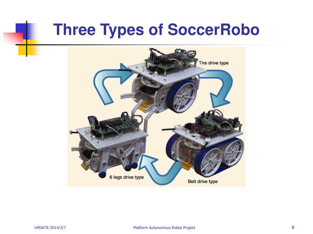 Three Types of SoccerRobo