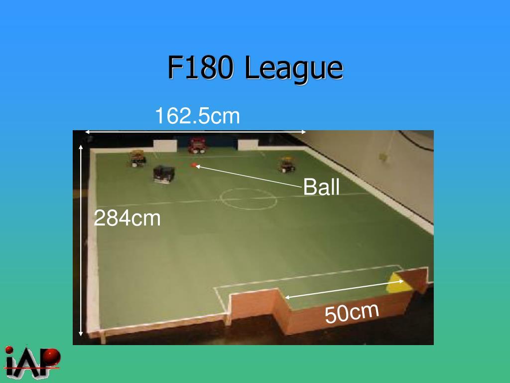 F180 League