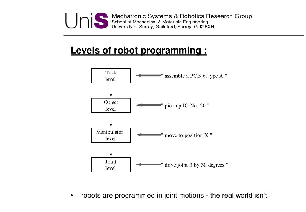 Levels of robot programming :