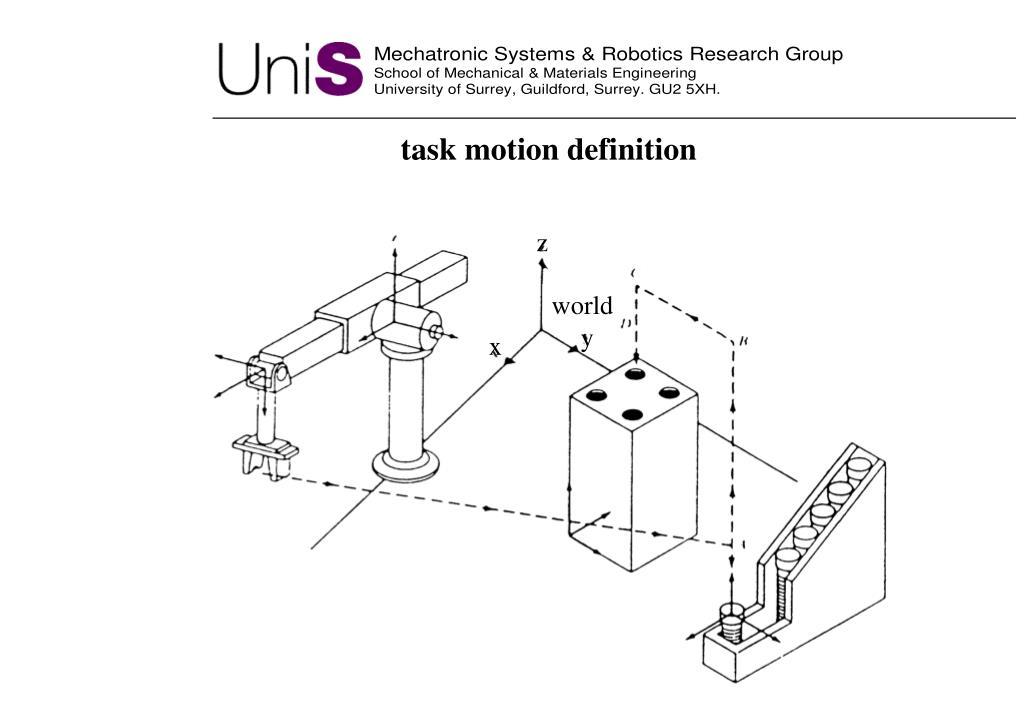 task motion definition