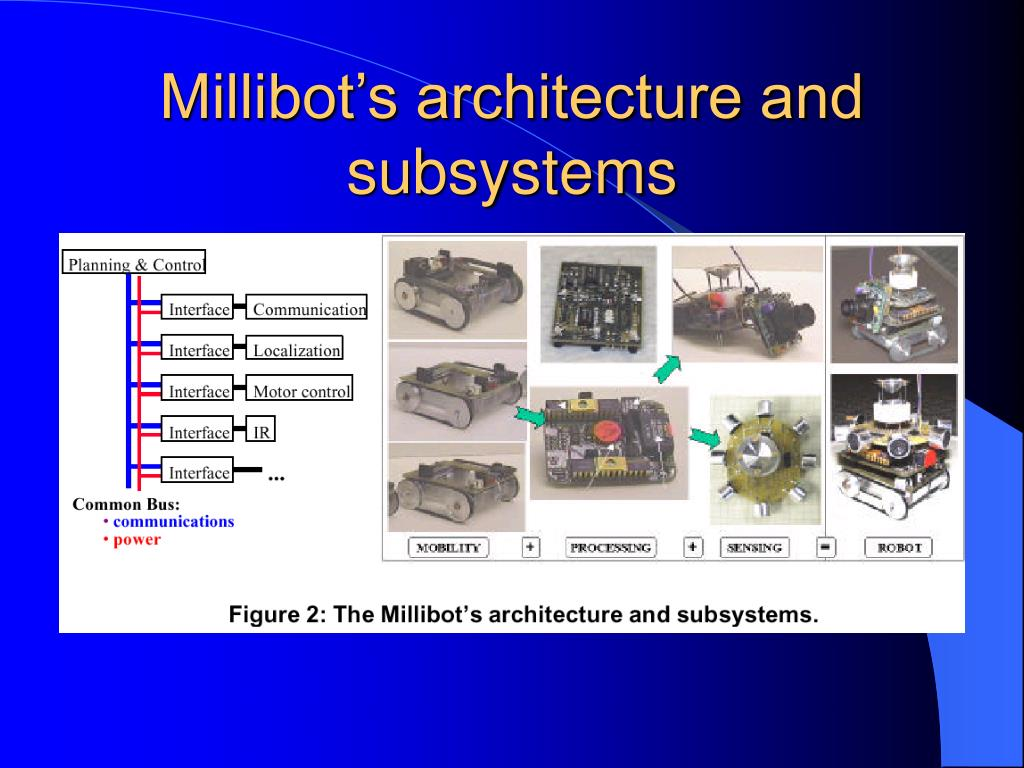 Millibot's architecture and subsystems
