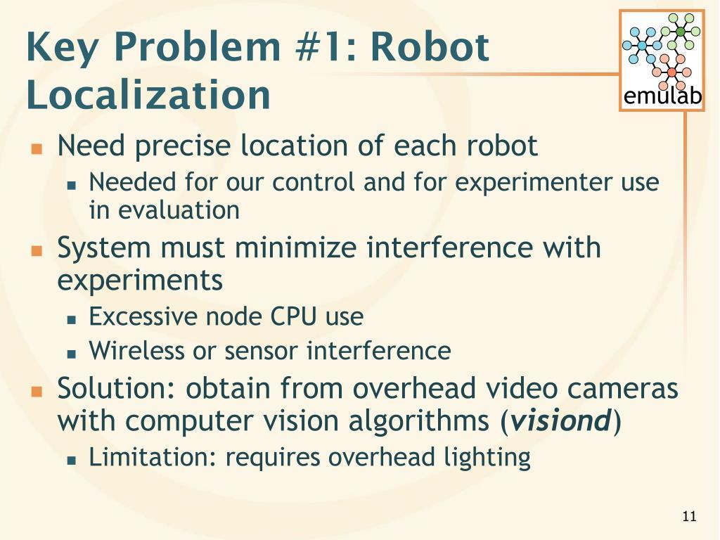 Key Problem #1: Robot Localization