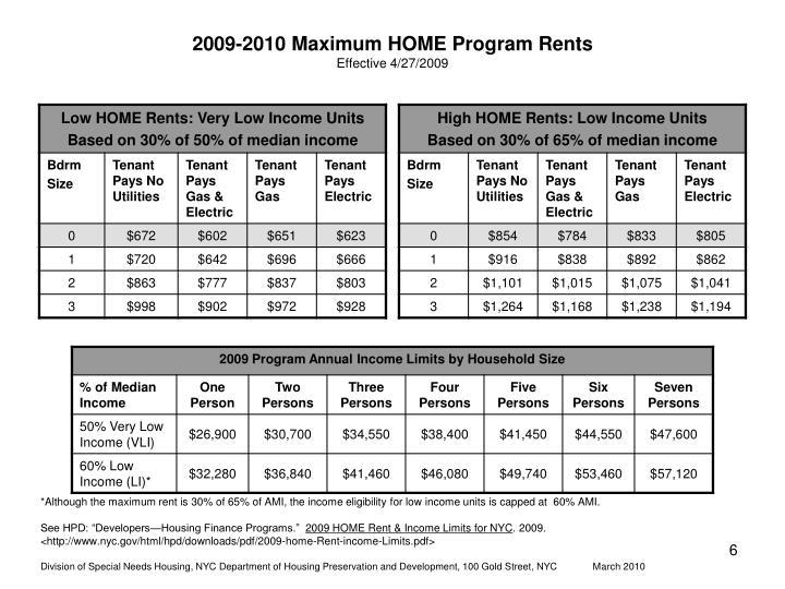 2009-2010 Maximum HOME Program Rents
