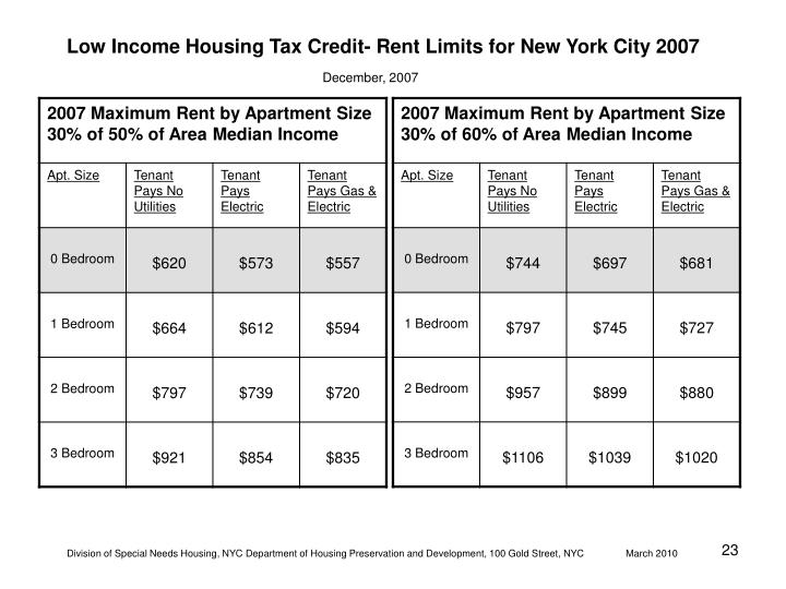 Low Income Housing Tax Credit- Rent Limits for New York City 2007