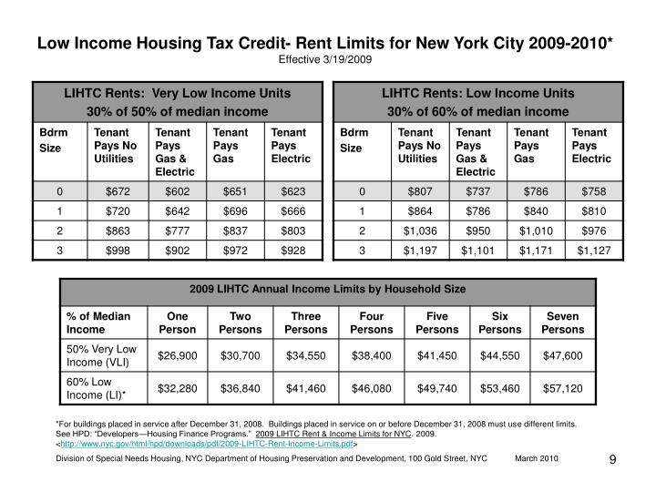 Low Income Housing Tax Credit- Rent Limits for New York City 2009-2010*