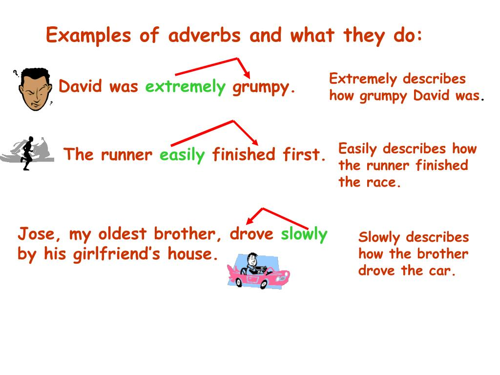 Examples of adverbs and what they do: