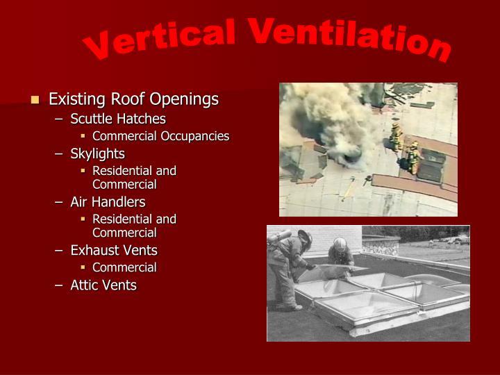 Ppt Ventilation Powerpoint Presentation Id 211035