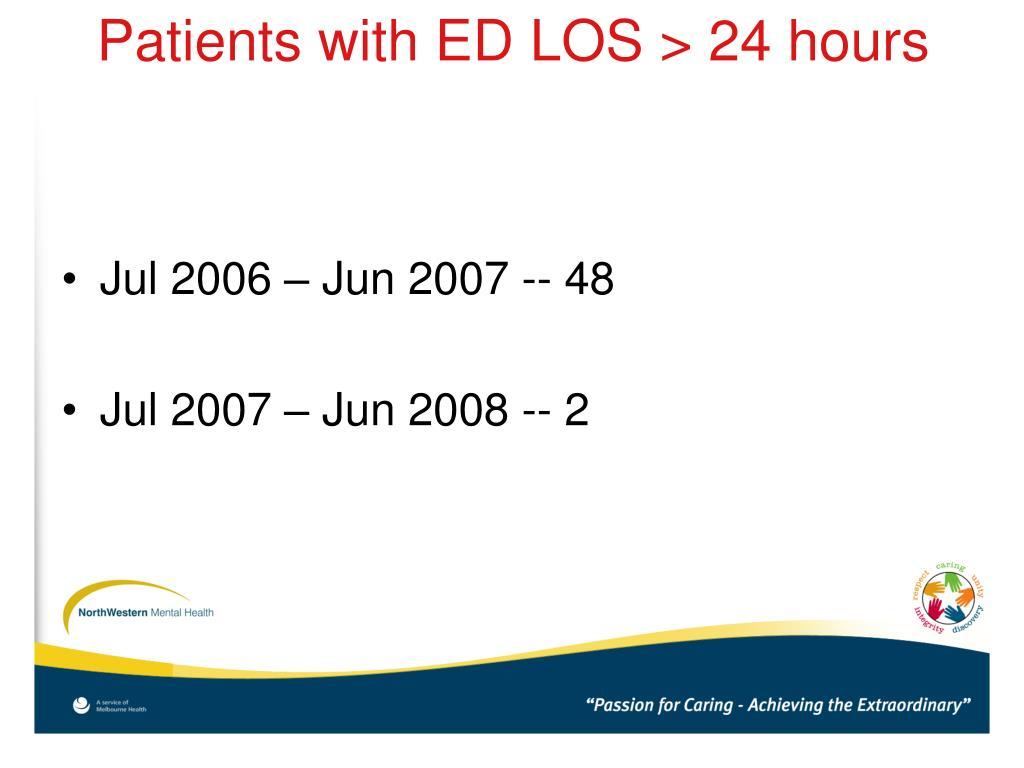 Patients with ED LOS > 24 hours