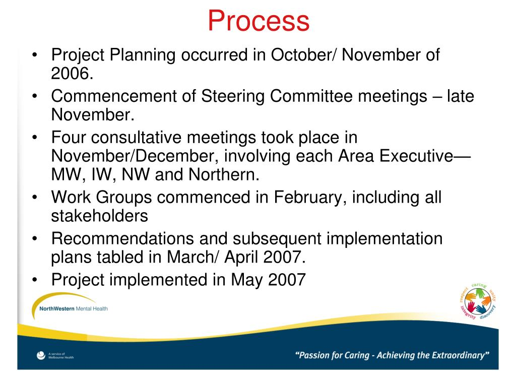 Project Planning occurred in October/ November of 2006.