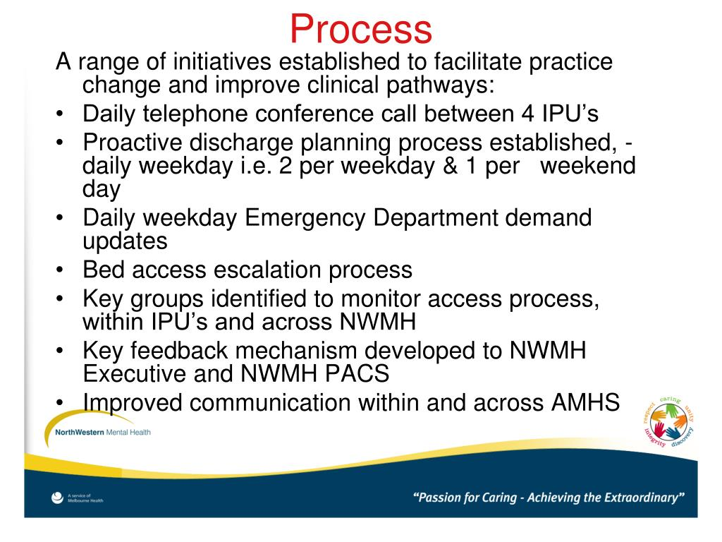 A range of initiatives established to facilitate practice change and improve clinical pathways: