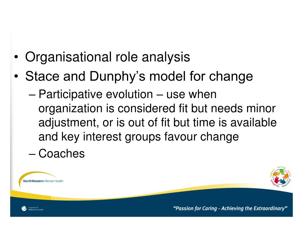 Organisational role analysis
