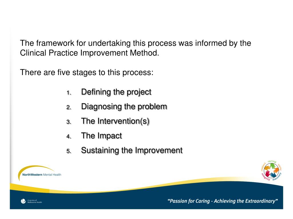 The framework for undertaking this process was informed by the Clinical Practice Improvement Method.