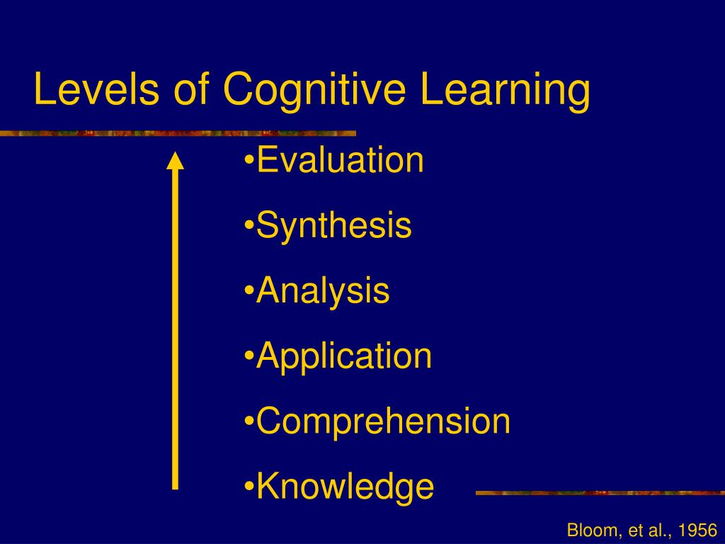 Levels of Cognitive Learning