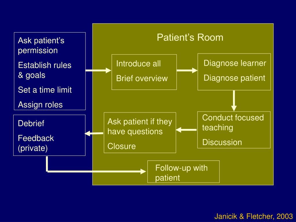 Patient's Room