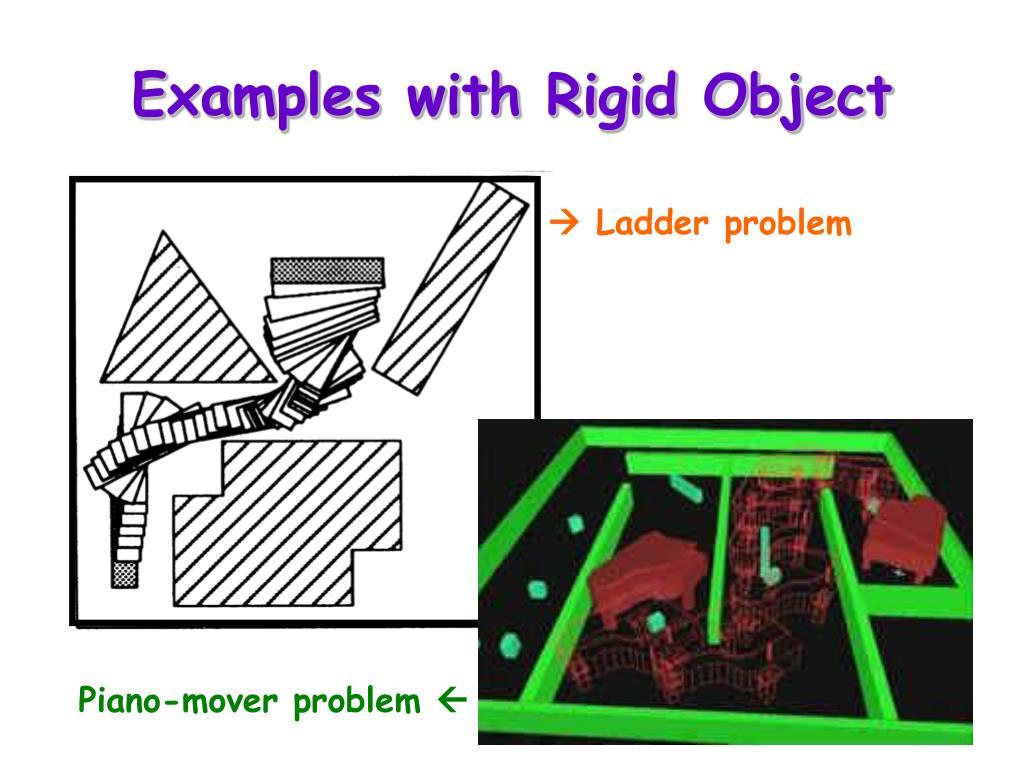 Piano-mover problem