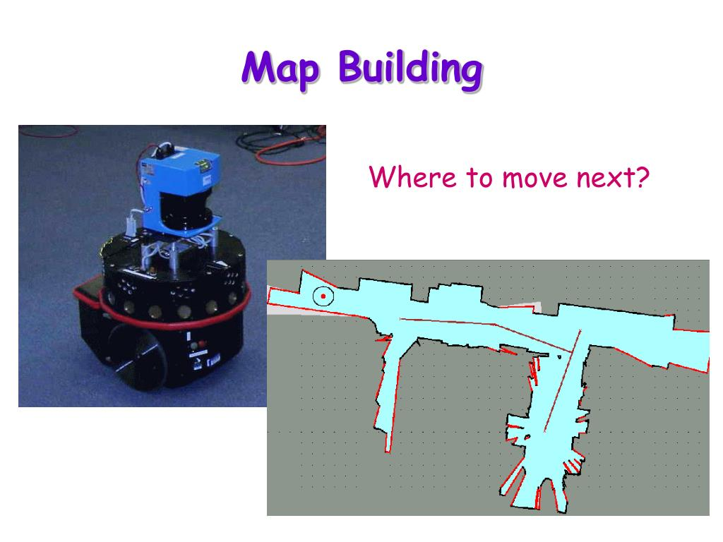Map Building