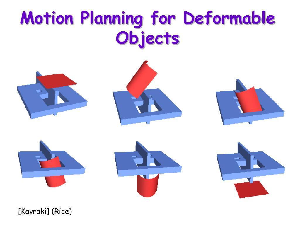 Motion Planning for Deformable Objects