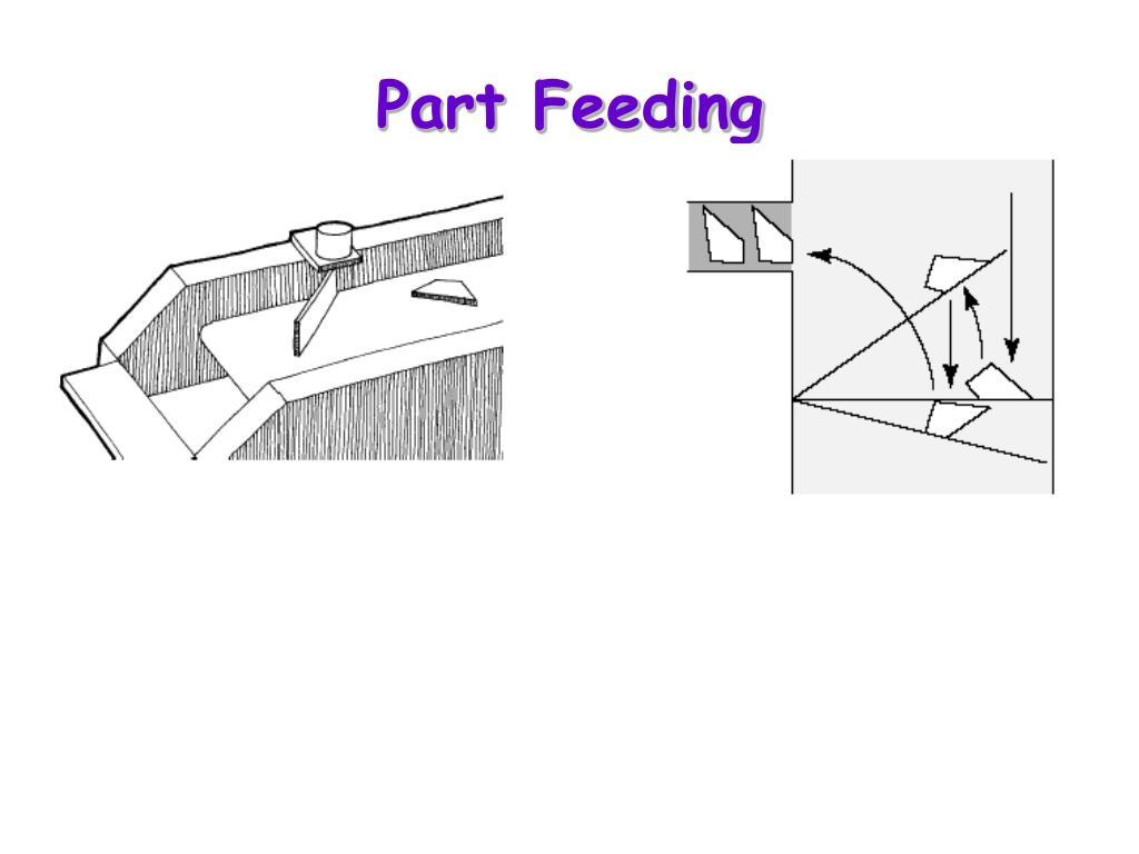 Part Feeding