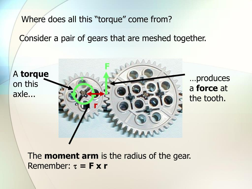 """Where does all this """"torque"""" come from?"""