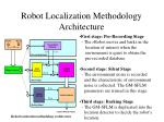 robot localization methodology architecture