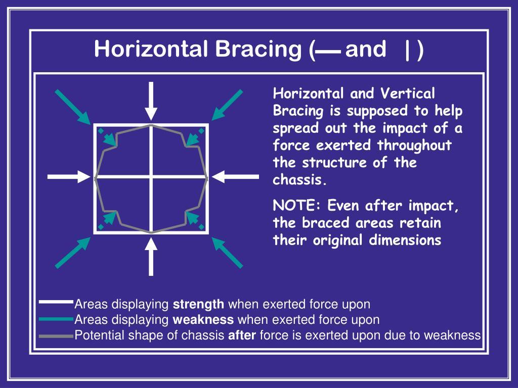 Horizontal Bracing (     and   | )