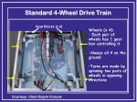 standard 4 wheel drive train